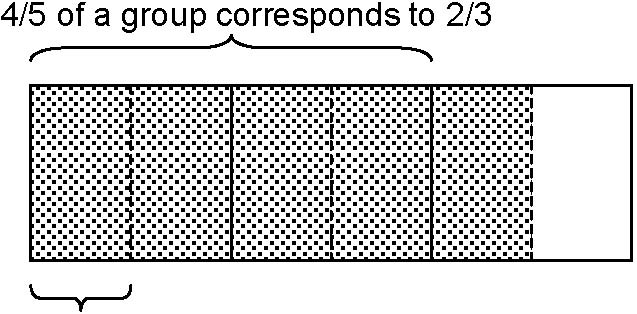section 6 7 fraction division